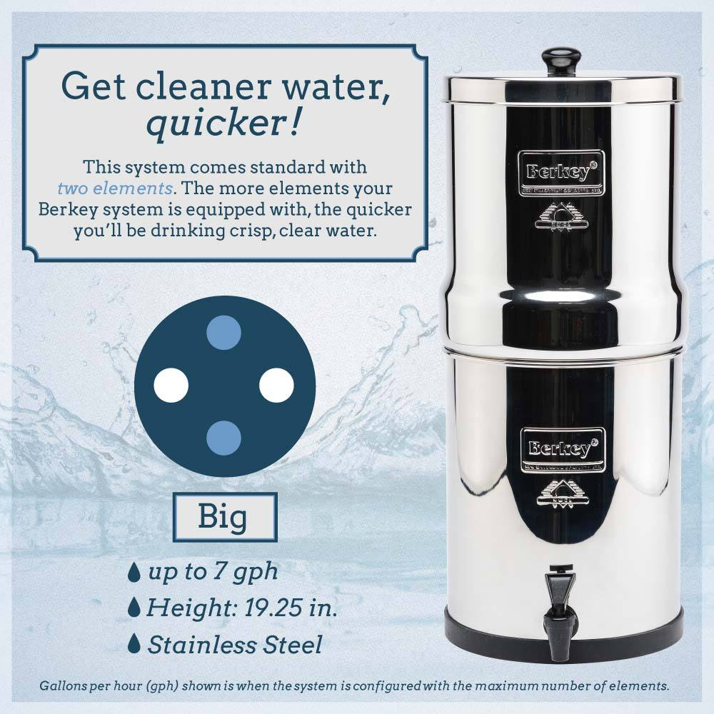 Big Stainless Steel Water Filtration System w 2 Black Filters and Stainless