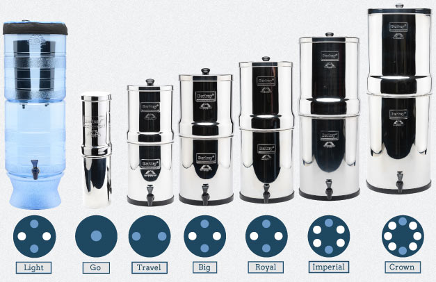 royal berkey water filter. Crown Berkey \u2013 6 Gallons 22.7 Litres (6-12+ People) Royal Water Filter B