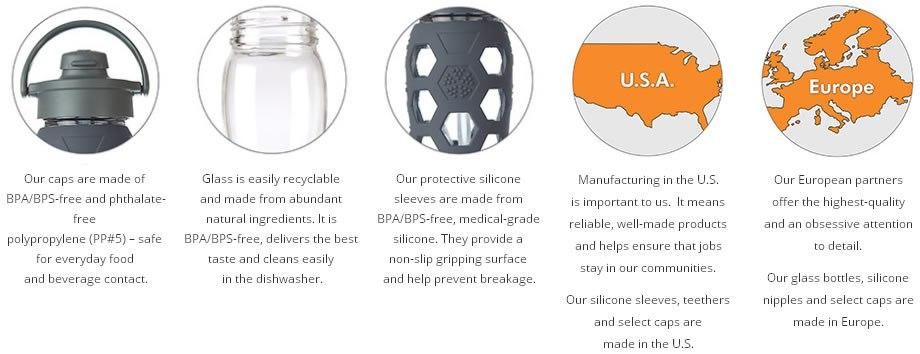 Lifefactory Glass Water Bottles Berkey Water Filter Canada